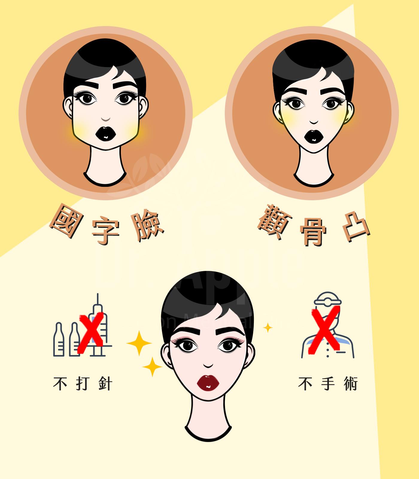 大臉-小臉-國字臉-顴骨凸v2
